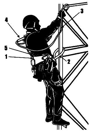 Должностная Инструкция Мастера Малярного Цеха