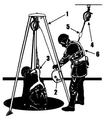 инструкция по охране труда при работе на лесах 2015 по новым правилам - фото 8