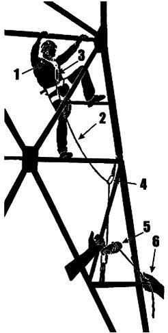инструкция по тб при работе на лесах и подмостях - фото 8