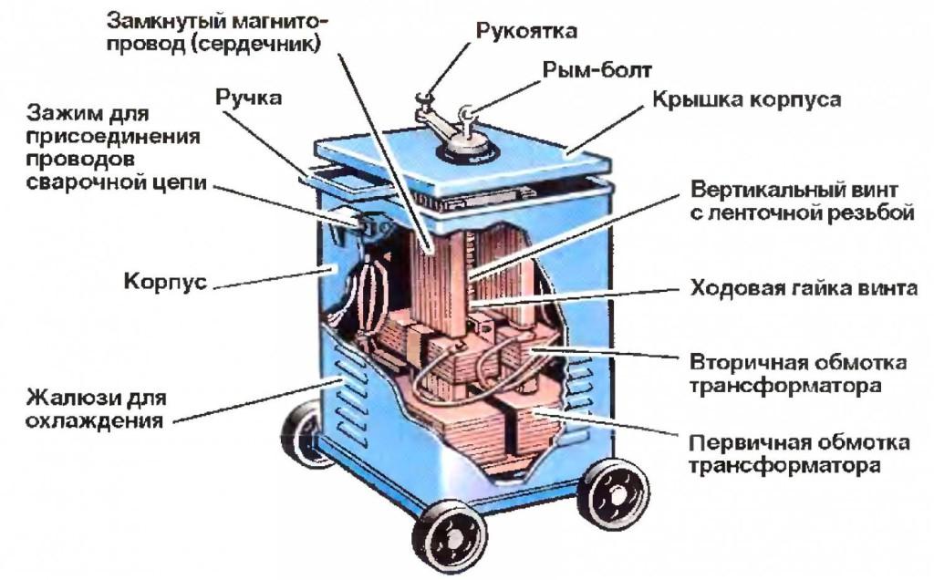 gdz-po-kraevedeniyu-8-klass-rabochaya-tetrad-pushkina-2015