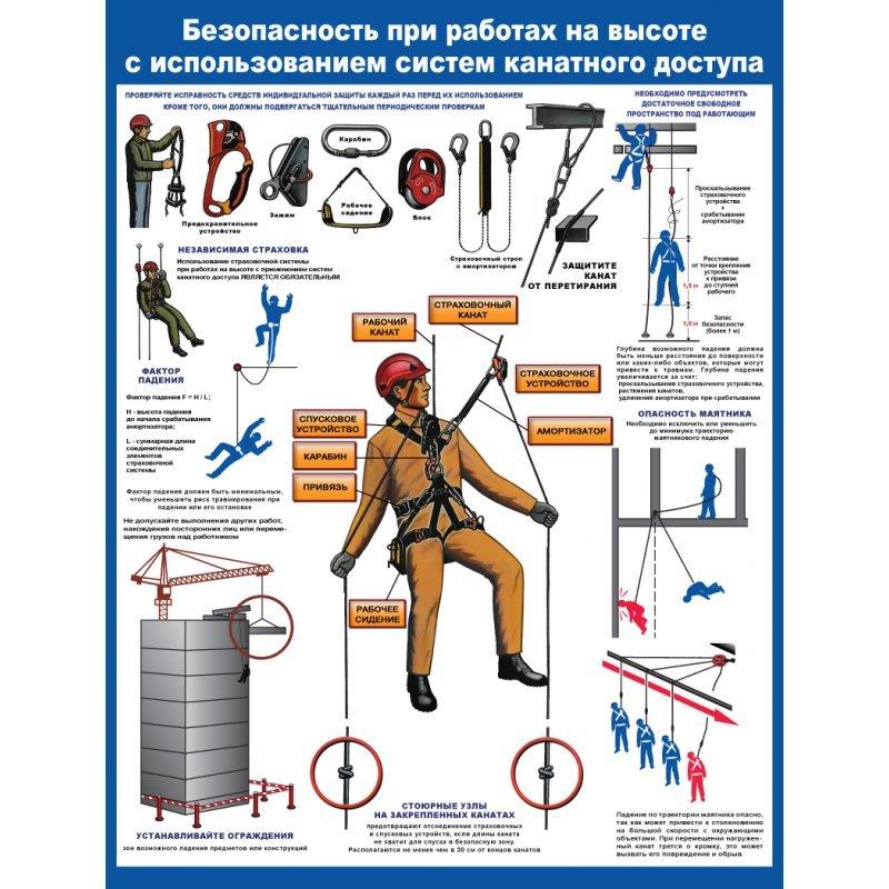 Инструкция по охране труда при работах на высоте